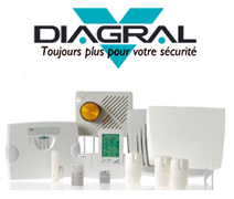Nymeo Création du nom Diagral - Atral/Daitem