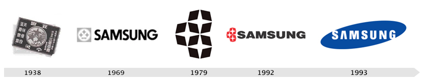 evolution_du_logo_samsung.jpg